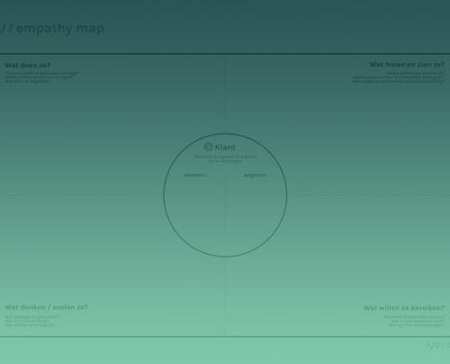 Zonder Empathy Map geen effectieve digital marketing klantstrategie
